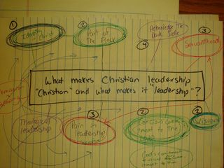 What makes Christian leadership 'Christian' and what makes christian leadership 'leadership'